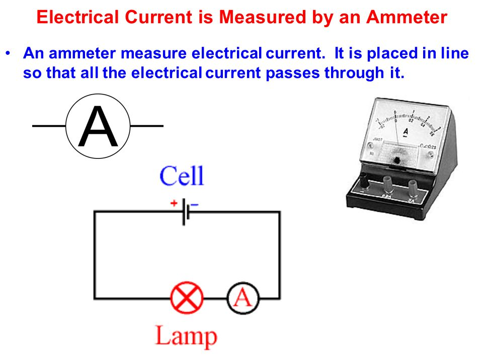 Ammeter For Science : Science introduction to current electricity ppt