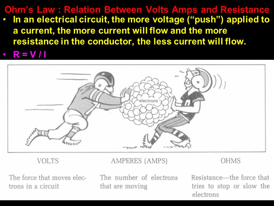 relationship between volts amps and ohms in football