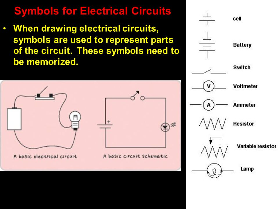 Science 9 : Introduction to Current Electricity - ppt video online ...
