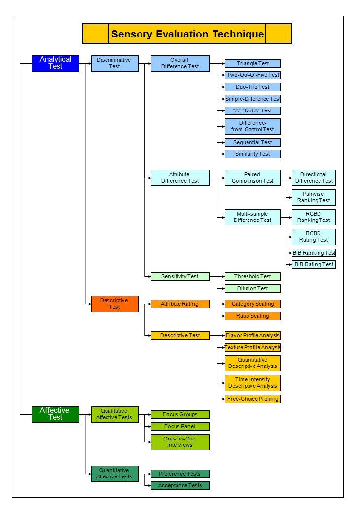 download dissertation zur erlangung des doktorgrades bei der naturwissenschaftlichen fakultät der justus liebig