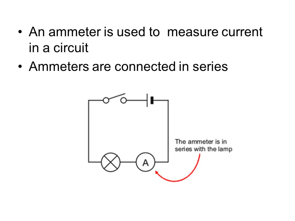 An ammeter is used to measure current in a circuit