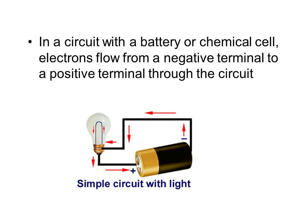 In a circuit with a battery or chemical cell, electrons flow from a negative terminal to a positive terminal through the circuit