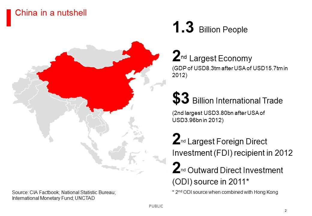 The Latest Business Trends in China - ppt download