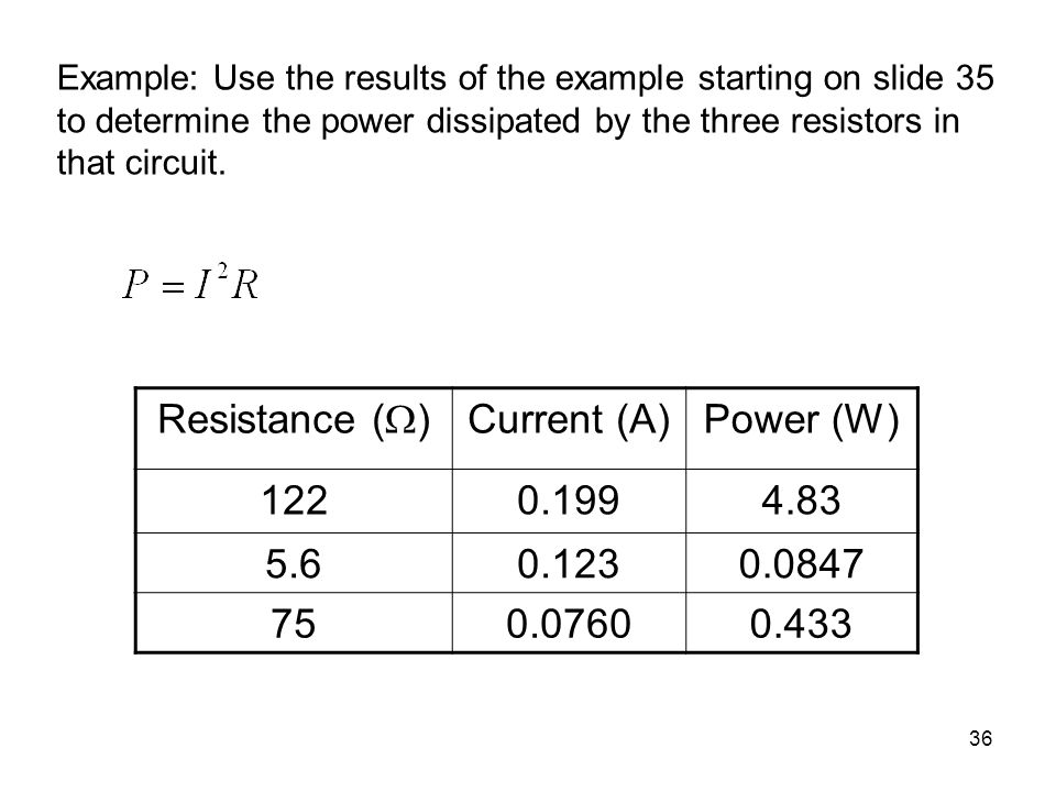Resistance () Current (A) Power (W)