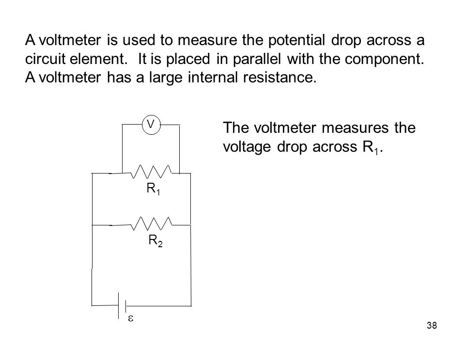 The voltmeter measures the voltage drop across R1.
