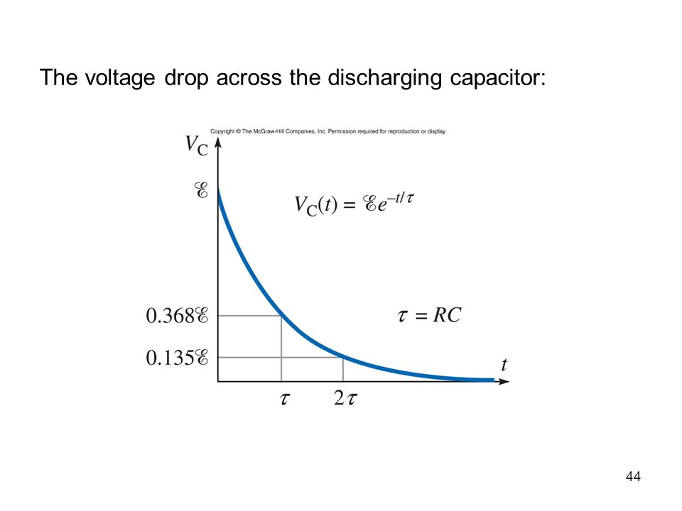 The voltage drop across the discharging capacitor: