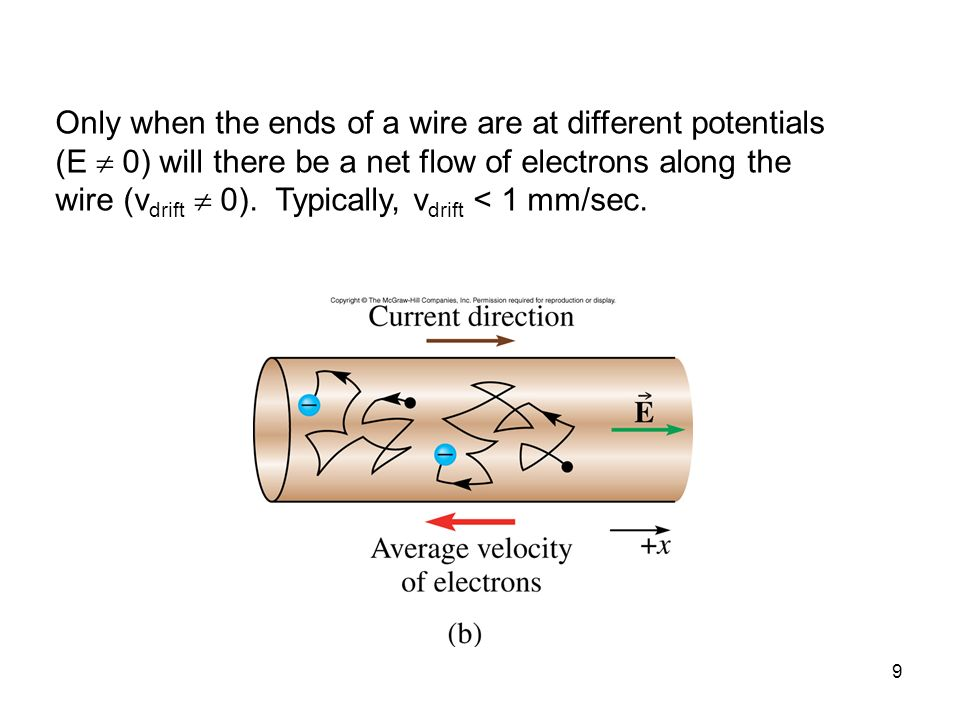 Only when the ends of a wire are at different potentials (E  0) will there be a net flow of electrons along the wire (vdrift  0).