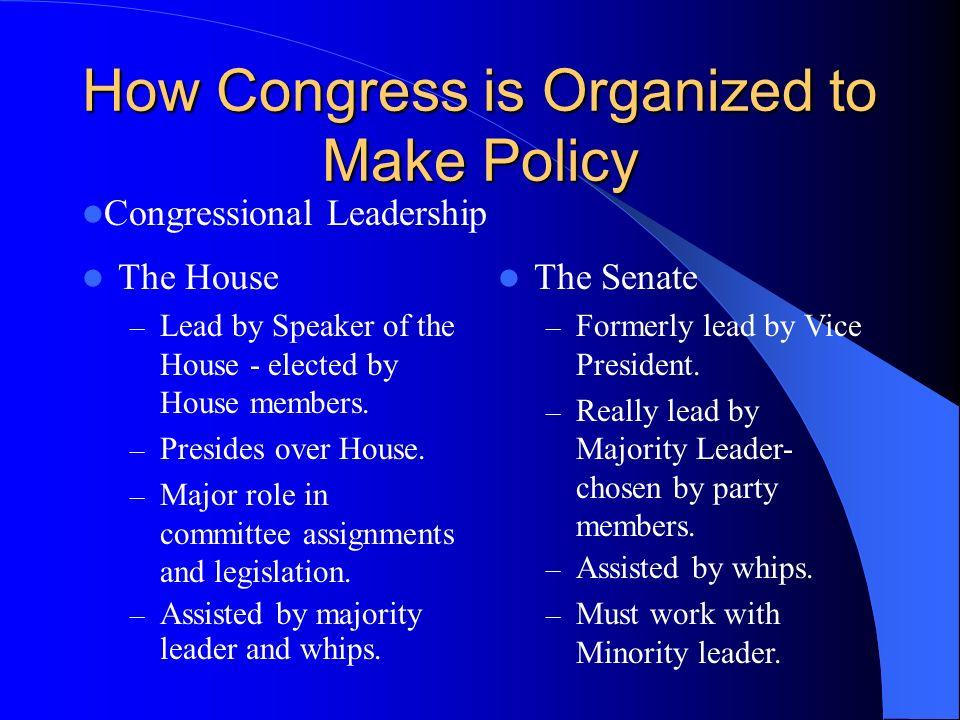 Congress Ppt Video Online Download