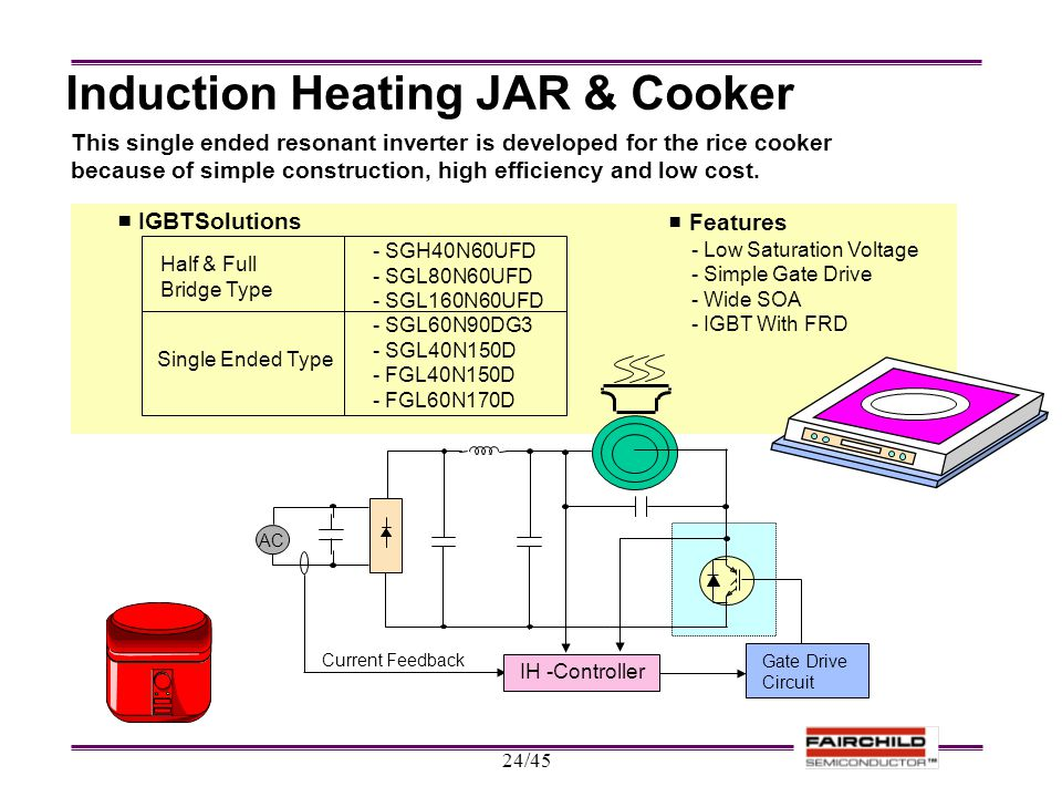 Induction Heating Rice Cooker