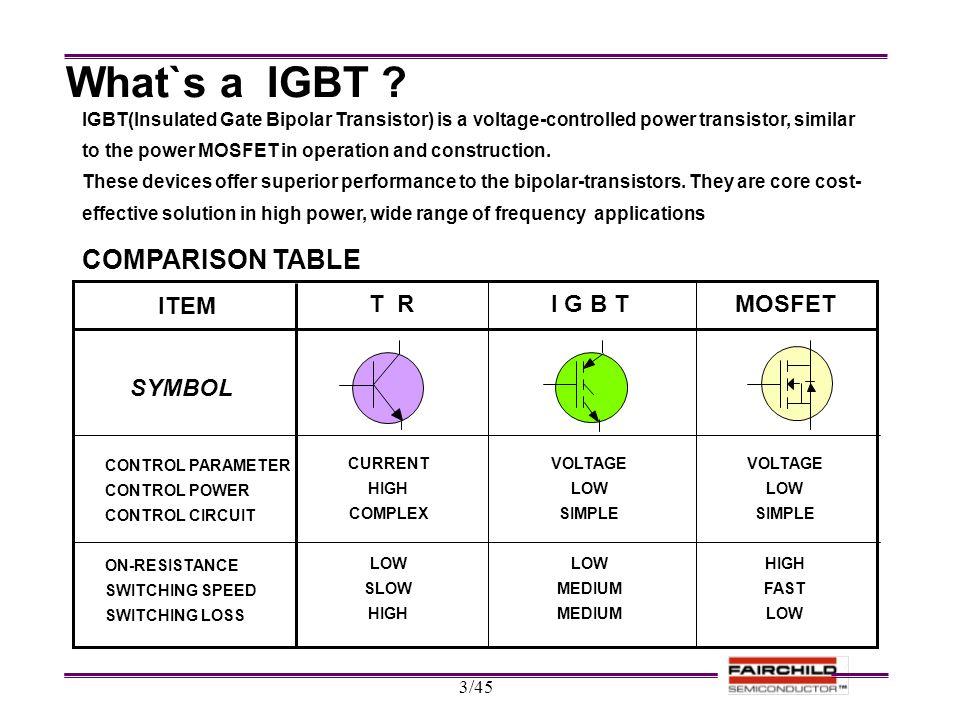 Bipolar Junction Transistor - Engineering LibreTexts