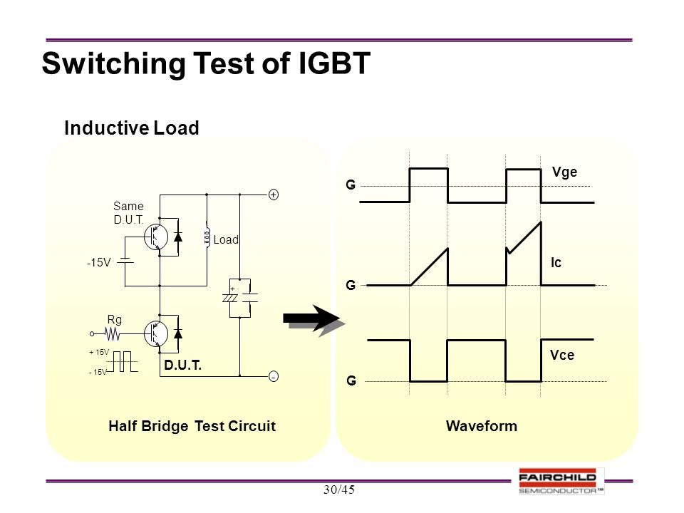 Igbt technical training ppt video online download switching test of igbt inductive load half bridge test circuit ccuart Image collections