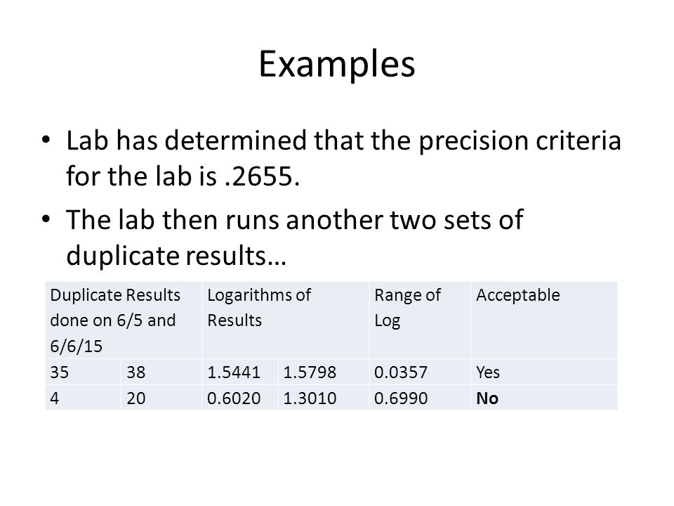 Examples Lab has determined that the precision criteria for the lab is .2655. The lab then runs another two sets of duplicate results…