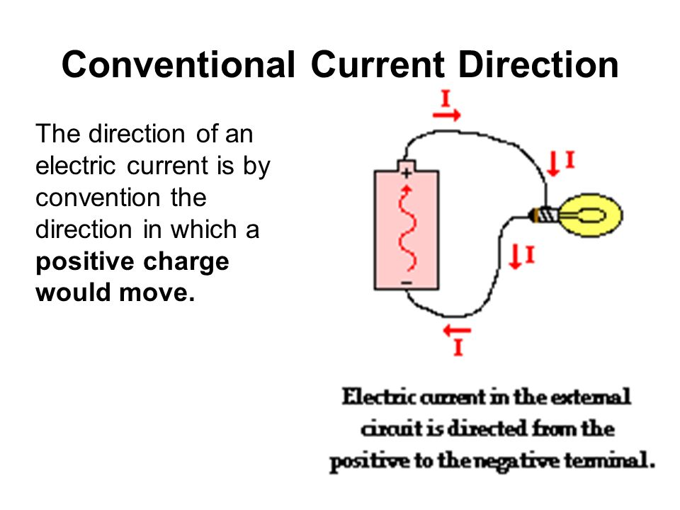 current electricity - chapter outline