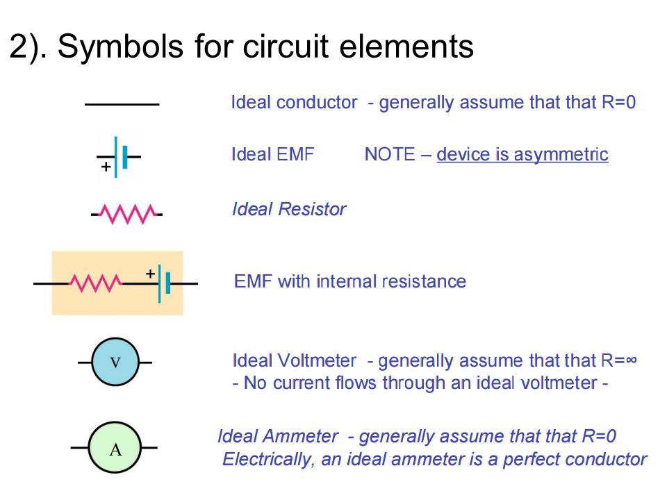 Best Ammeter Circuit Symbol Contemporary - Electrical and Wiring ...