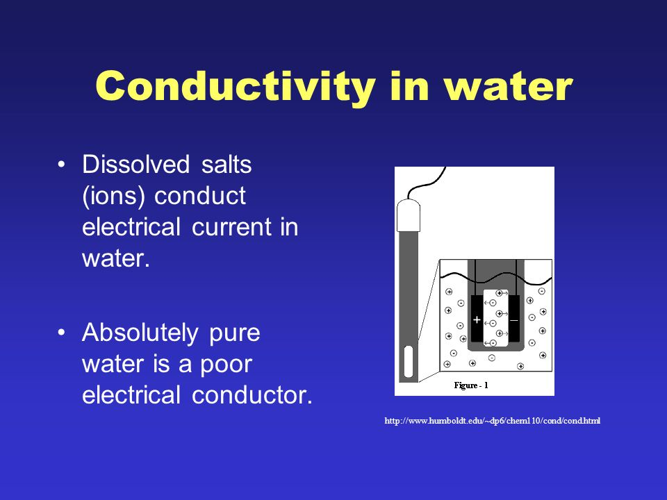 Conductivity Of Water : Turbidity ppt video online download