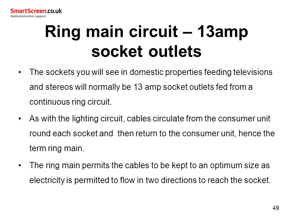 how to add a socket to a ring main