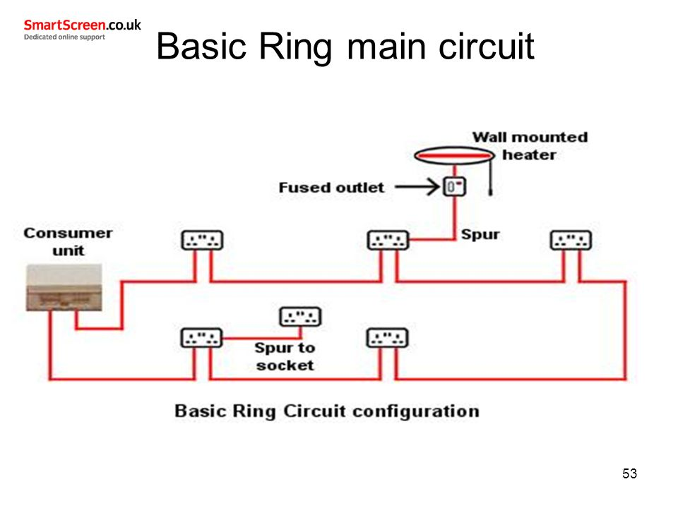 introduction to electrical principles
