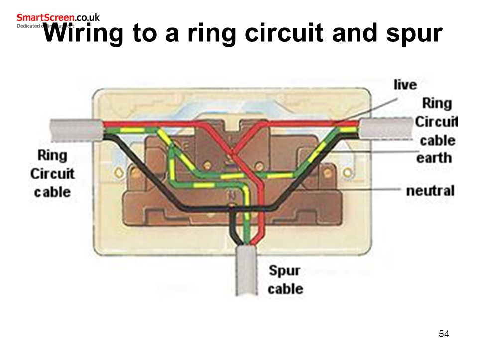 Electrical Wiring At Home The Ring Circuit Fizzics