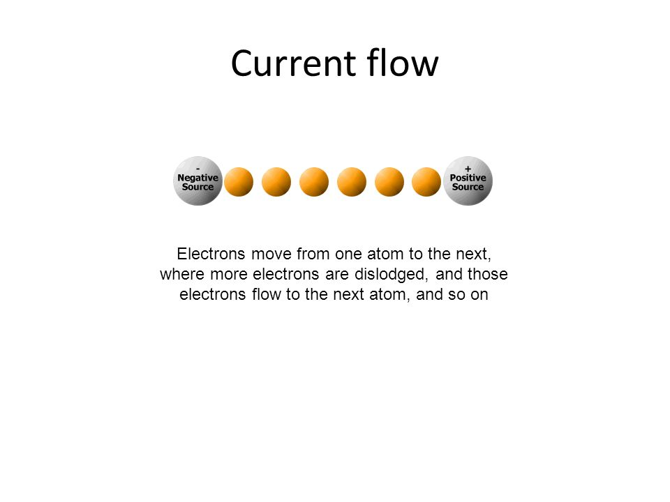 Current flow Electrons move from one atom to the next, where more electrons are dislodged, and those electrons flow to the next atom, and so on.