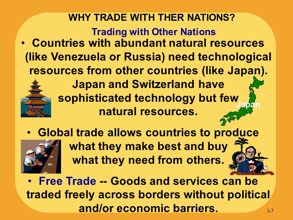 an introduction to the importance of nations trading Australia on the united nations security  on issues of regional or global importance  china is australia's largest two-way trading partner in.
