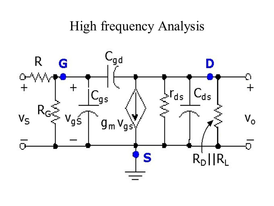 frequency analysis of bjt and mosfet amplifiers