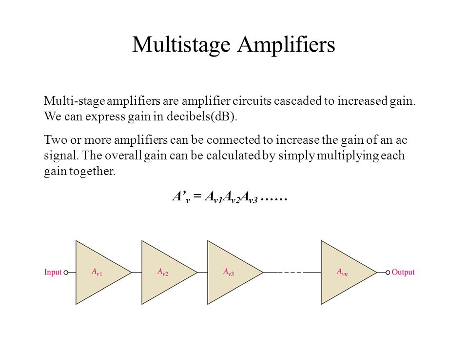multistage amplifiers Abstract: this paper presents the frequency compensation of high-speed, low- voltage multistage amplifiers two frequency compensation techniques, the.