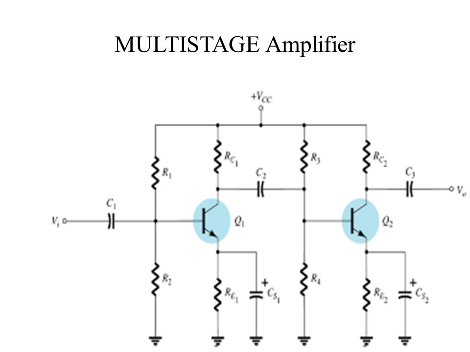 multistage amplifiers Tutorial on fiber amplifiers the tenth part discusses various aspects of multi-stage fiber amplifiers.