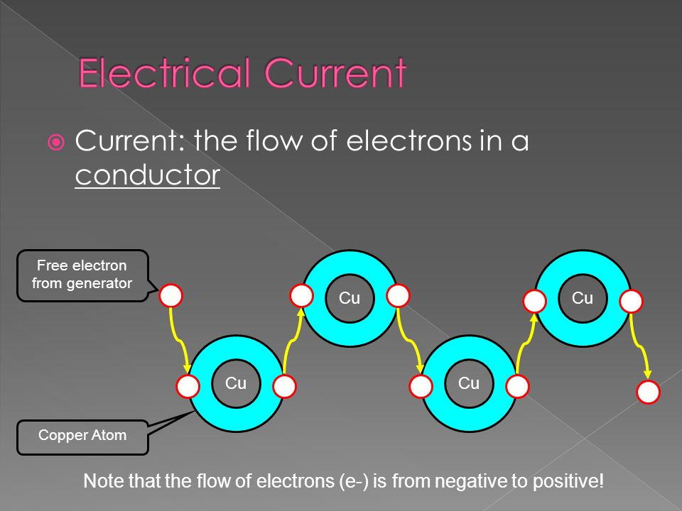 Copper Conductor Atoms : Basic electrical theory ppt download