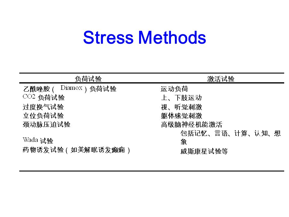 Stress Methods
