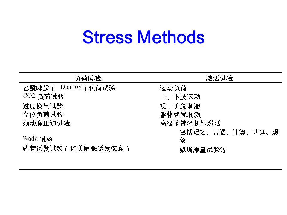 Stress Methods