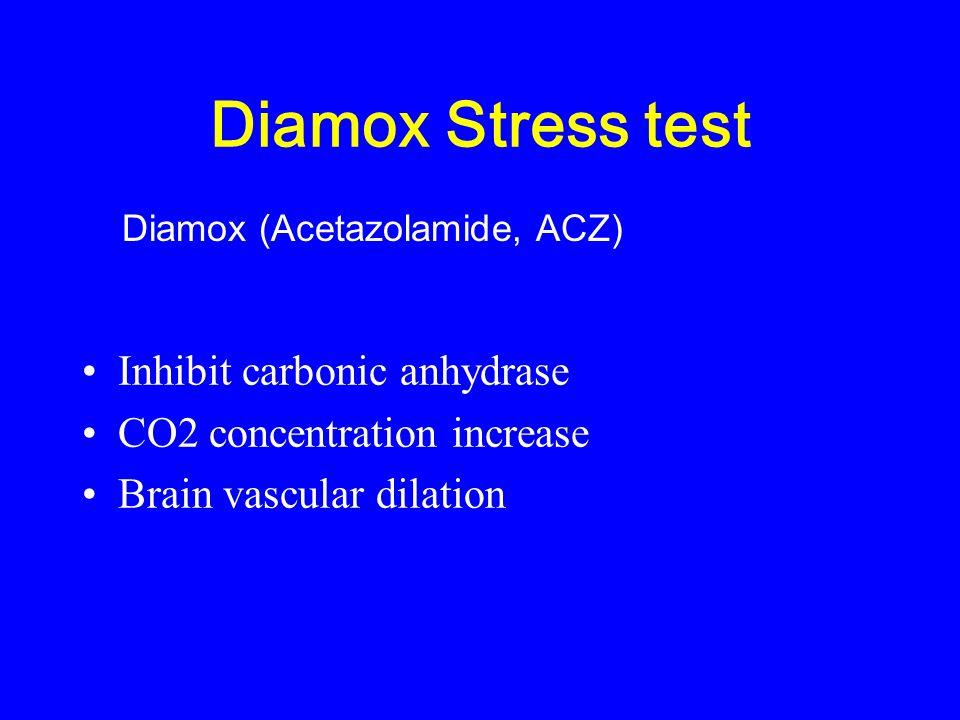 Diamox Stress test Inhibit carbonic anhydrase