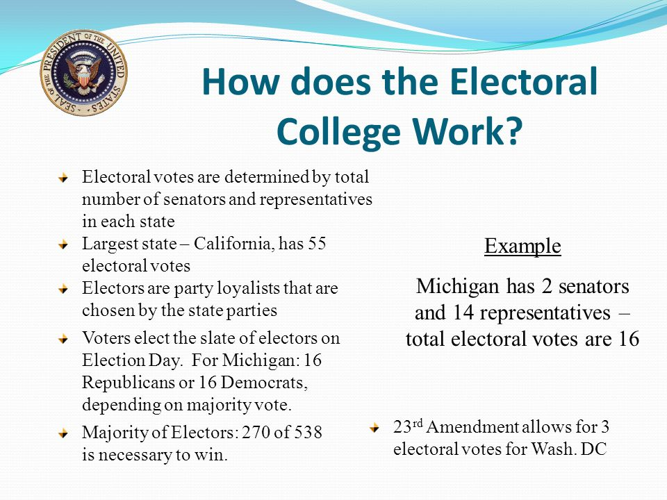 Electoral College (United States)
