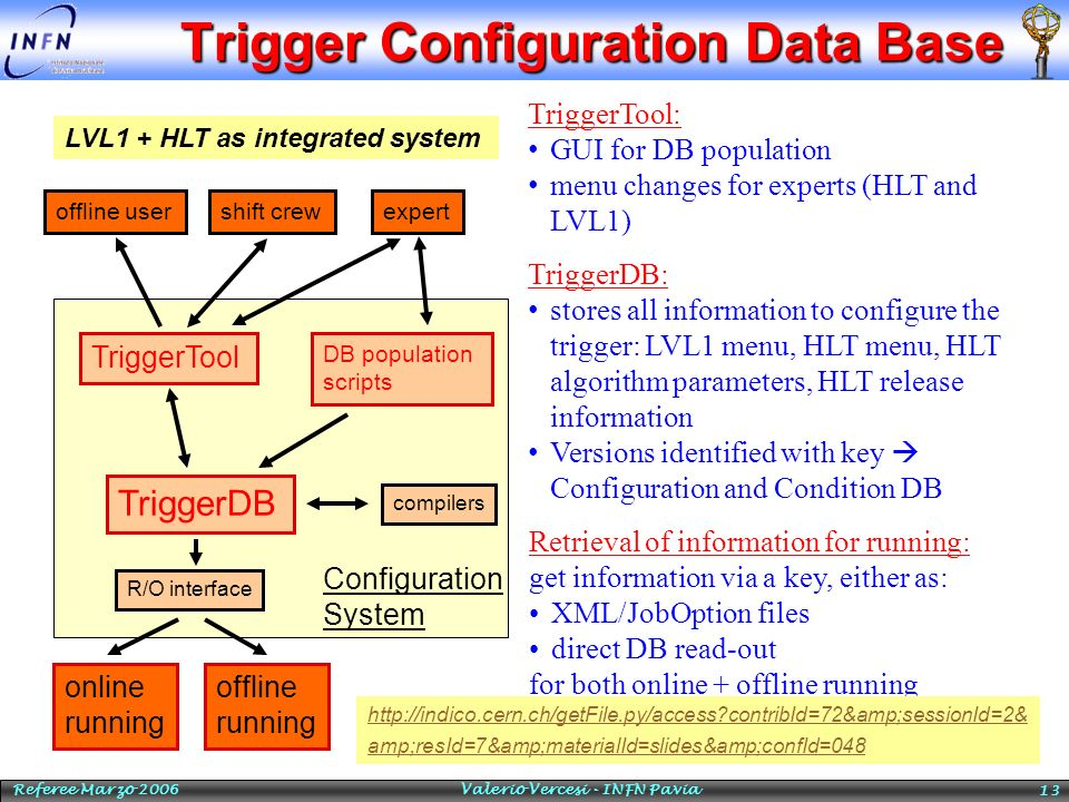 Trigger Configuration Data Base