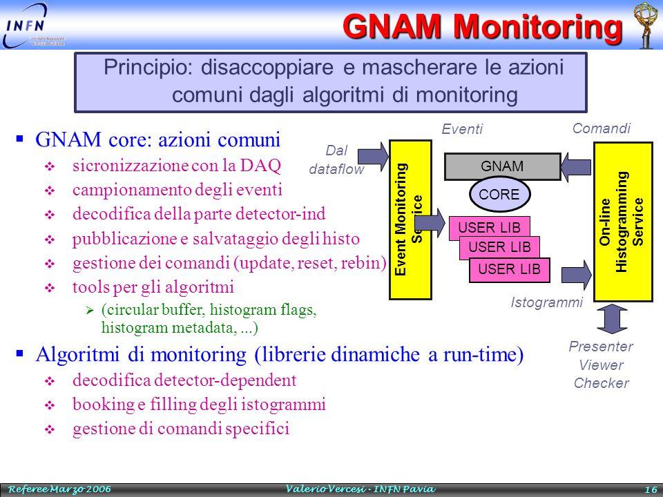 GNAM Monitoring Principio: disaccoppiare e mascherare le azioni comuni dagli algoritmi di monitoring.