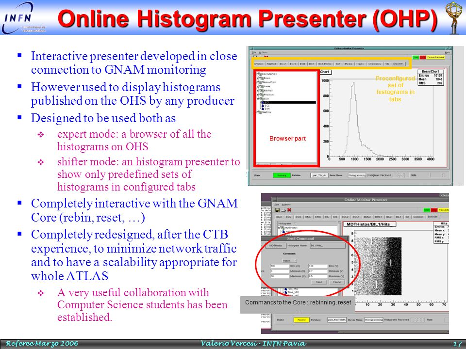 Online Histogram Presenter (OHP)