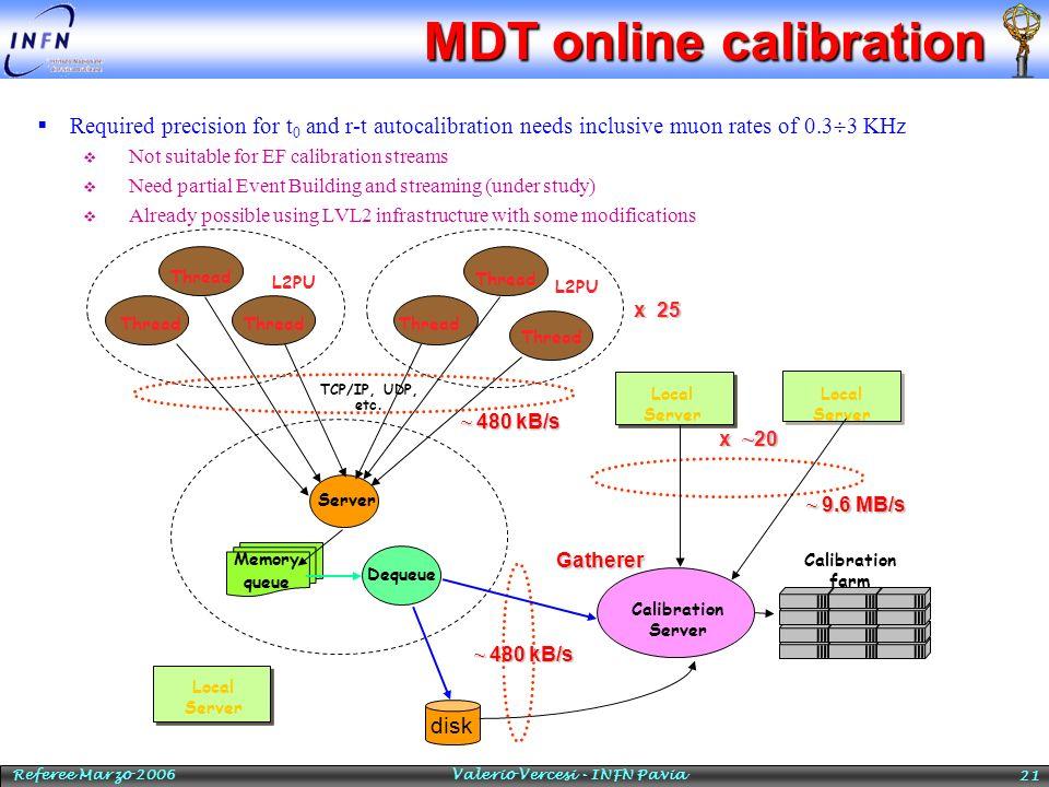 MDT online calibration