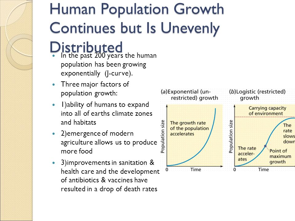 Human Population Growth Continues but Is Unevenly Distributed