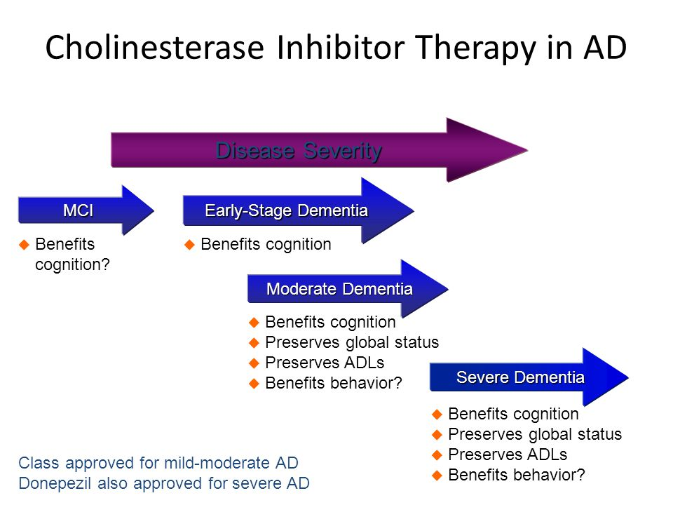 cholinesterase inhibitors The first evidence-based clinical practice guideline for deprescribing cholinesterase inhibitors and memantine should lessen clinicians', patients', and families' fear of discontinuing these agents.
