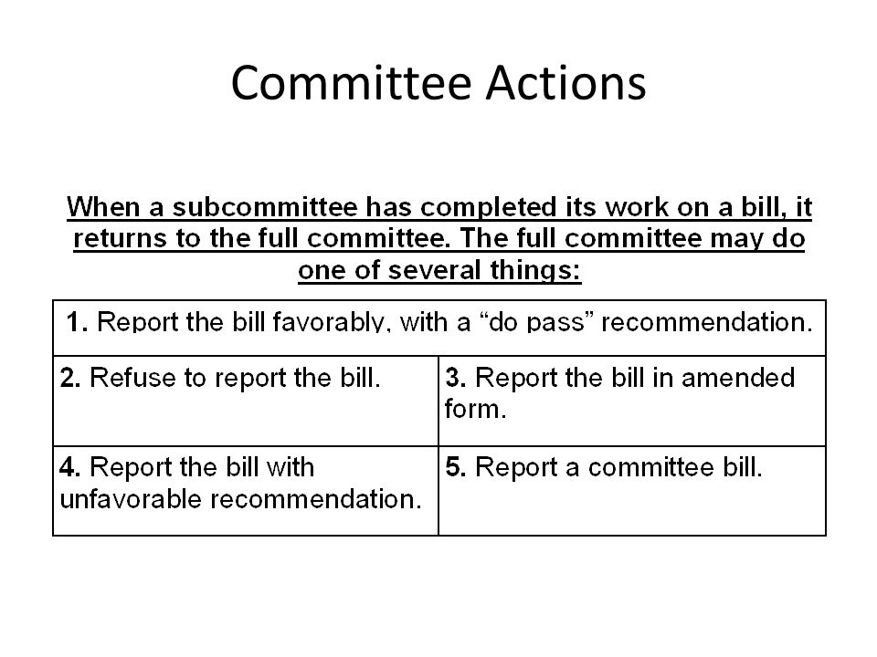 Committee Actions