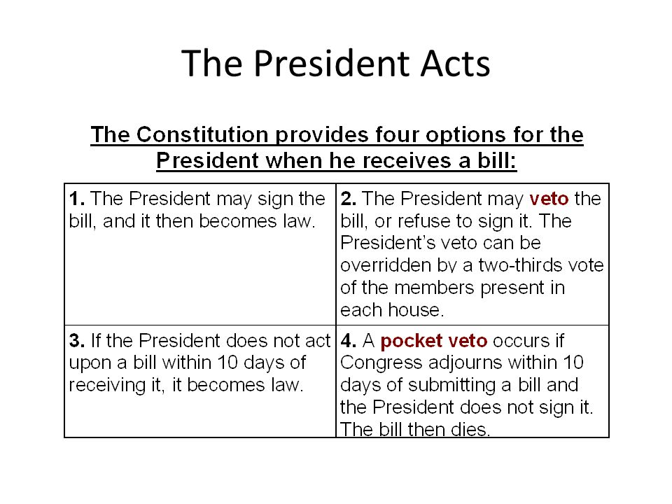 The President Acts