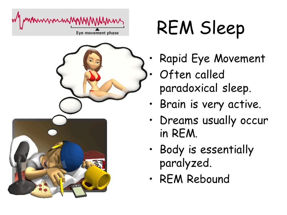sleep disorders rapid eye movement Normal sleep has 2 distinct states: non-rapid eye movement (nrem) and rapid eye movement (rem) sleep nrem sleep is further subdivided into 3 stages during rem sleep, rapid eye movements occur, breathing becomes more irregular, blood pressure rises, and there is loss of muscle tone (relative paralysis) however, the brain is highly active, and the electrical activity recorded in the brain by.