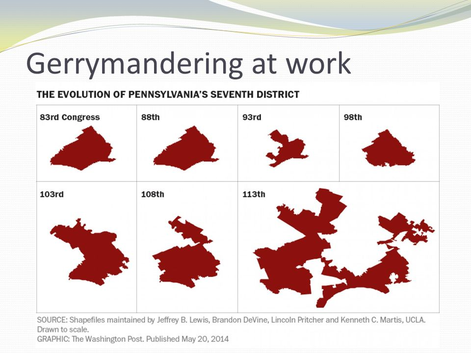Congress ppt video online download – Gerrymandering Worksheet
