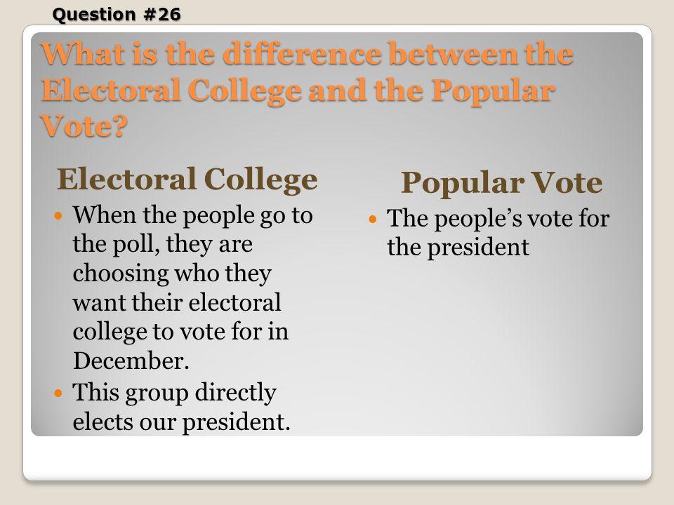electoral college vs popular vote essay