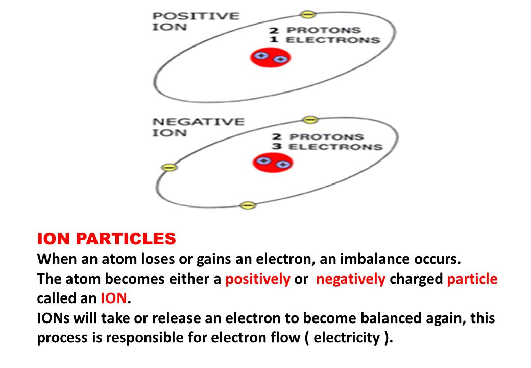 ION PARTICLES When an atom loses or gains an electron, an imbalance occurs.