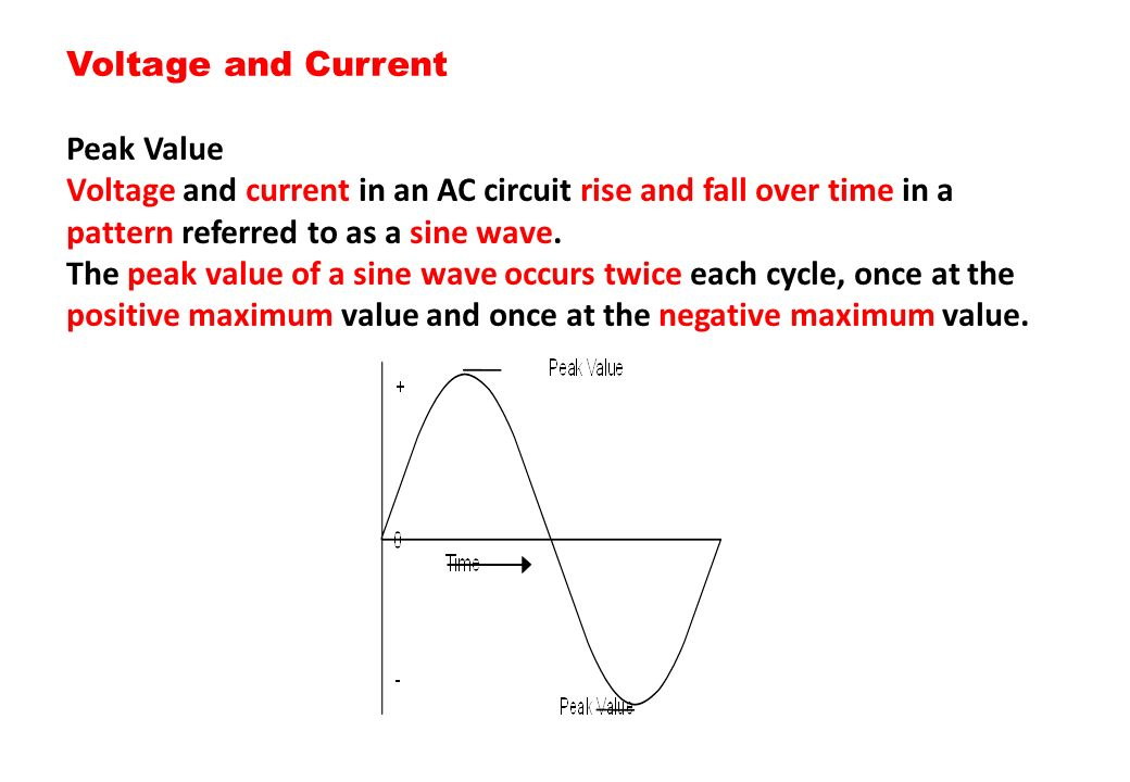 Voltage and Current Peak Value. Voltage and current in an AC circuit rise and fall over time in a pattern referred to as a sine wave.