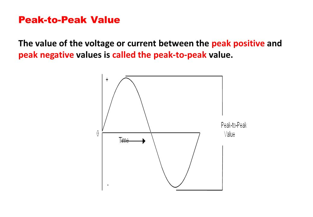 Peak-to-Peak Value The value of the voltage or current between the peak positive and peak negative values is called the peak-to-peak value.
