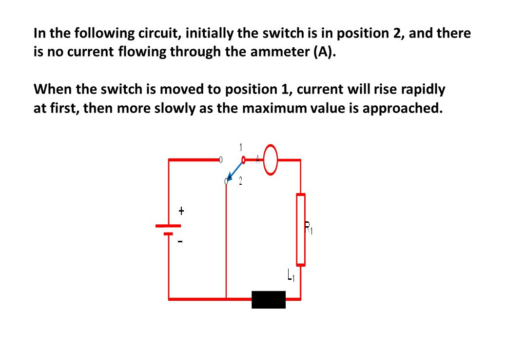 In the following circuit, initially the switch is in position 2, and there is no current flowing through the ammeter (A).