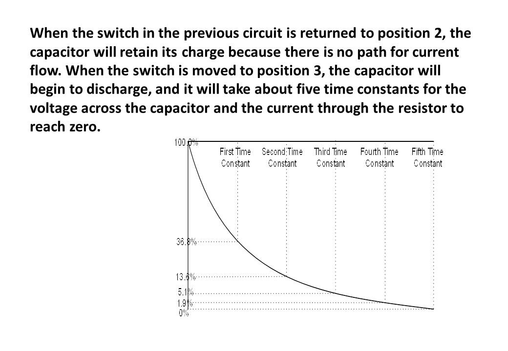 When the switch in the previous circuit is returned to position 2, the capacitor will retain its charge because there is no path for current flow. When the switch is moved to position 3, the capacitor will begin to discharge, and it will take about five time constants for the