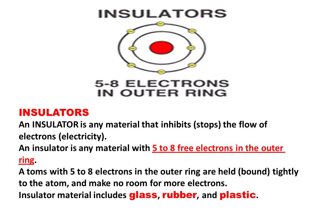 INSULATORS An INSULATOR is any material that inhibits (stops) the flow of electrons (electricity).
