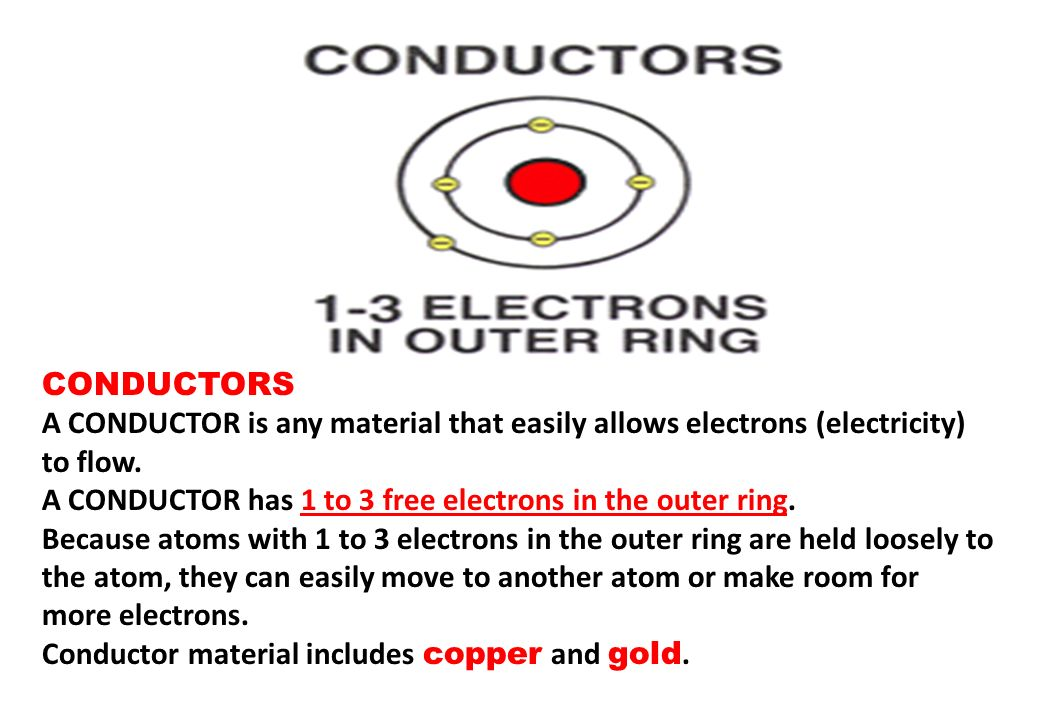 CONDUCTORS A CONDUCTOR is any material that easily allows electrons (electricity) to flow. A CONDUCTOR has 1 to 3 free electrons in the outer ring.
